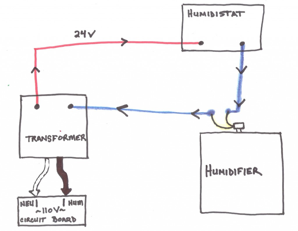 aprilaire 600 humidistat wiring diagram roketa 150cc scooter help and solenoid hvac diy chatroom