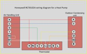 Honeywell Thermostat  HVAC  Page 2  DIY Chatroom Home