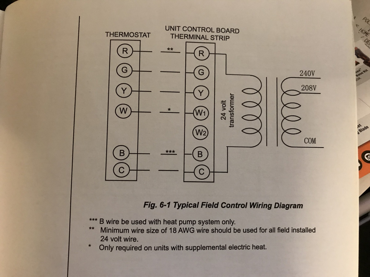 hight resolution of midea wiring diagram wiring diagram dat midea mini split wiring diagram midea wiring diagram