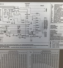 midea wiring diagram wiring diagram schematicsmidea wiring diagrams online wiring diagram midea mini split wiring diagram [ 1200 x 900 Pixel ]