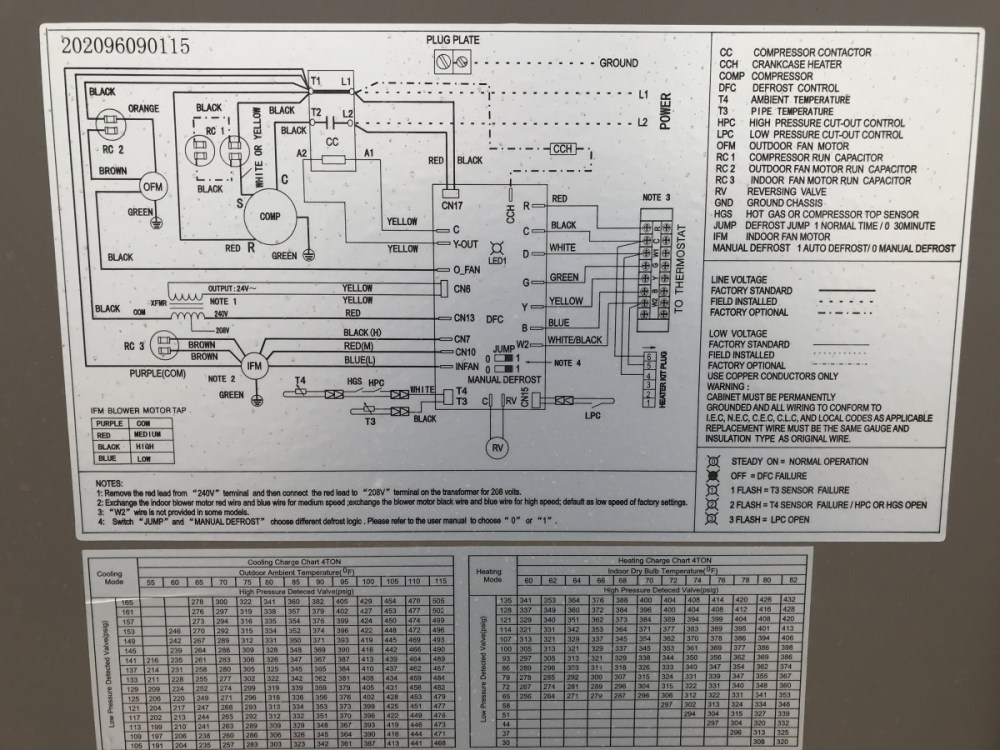 medium resolution of midea wiring diagram wiring diagram schematicsmidea wiring diagrams online wiring diagram midea mini split wiring diagram