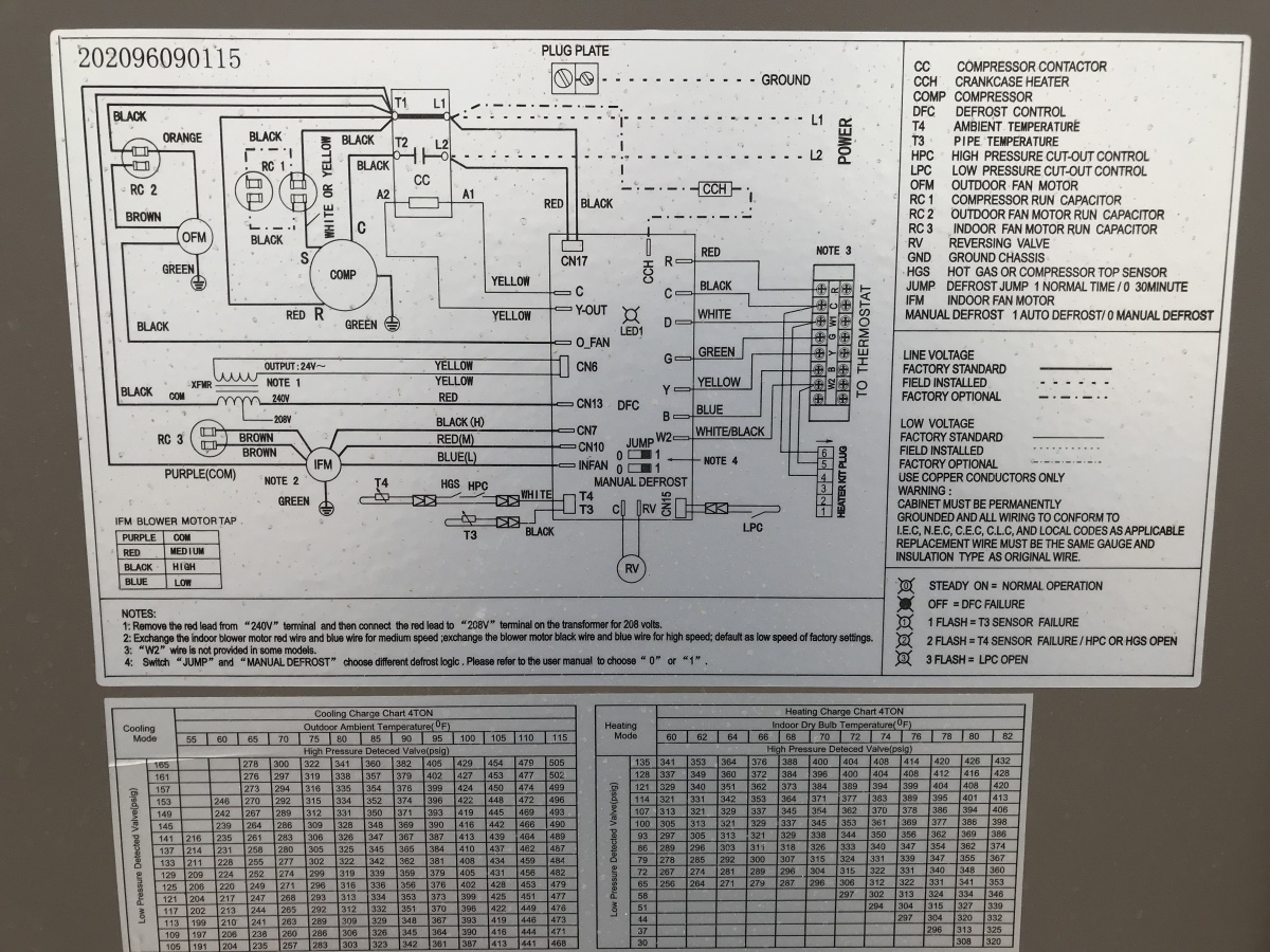 hight resolution of midea wiring diagram wiring diagram schematicsmidea wiring diagrams online wiring diagram midea mini split wiring diagram