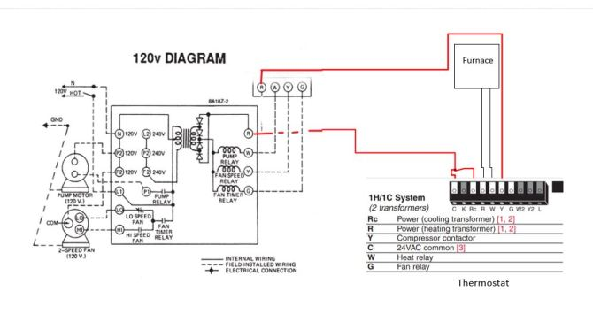 white rodgers transformer wiring diagram  1997 ford mustang