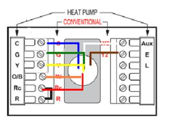 wiring diagram for thermostat with heat pump 7 pin trailer dodge systems great installation of goodman rh heatpumpeisagi blogspot com 6 wire