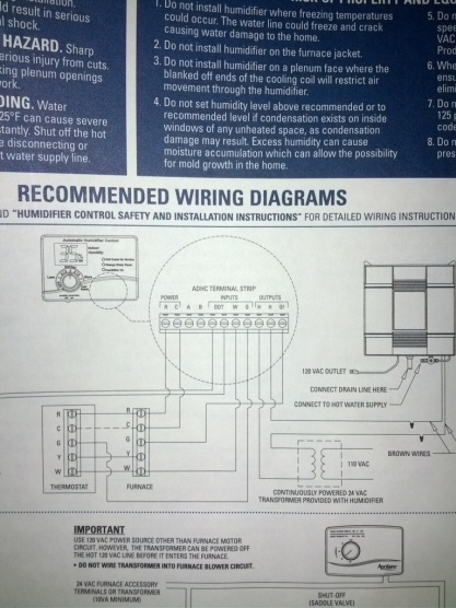 Wiring Diagram For Furnace Humidifier