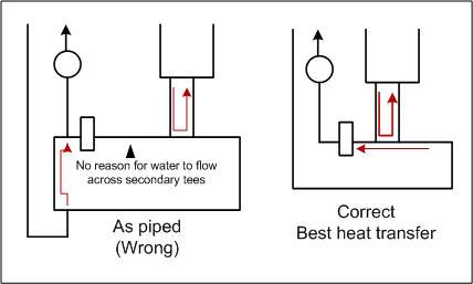 Boiler Purge Valve Boiler Feed Valve Wiring Diagram ~ Odicis