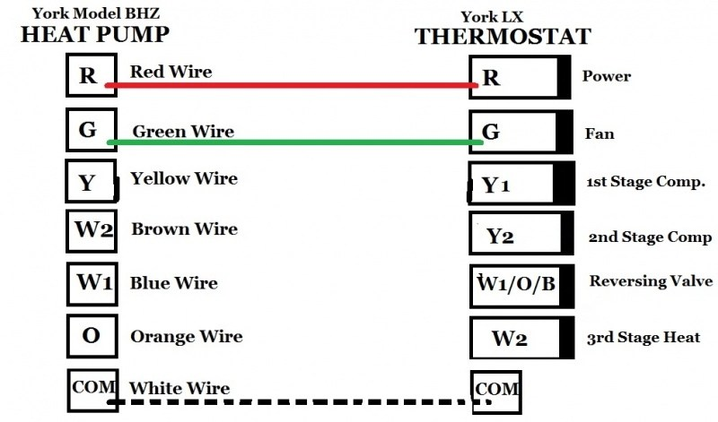 Heat Pump Thermostat Wiring Color Code Likewise Heat Pump