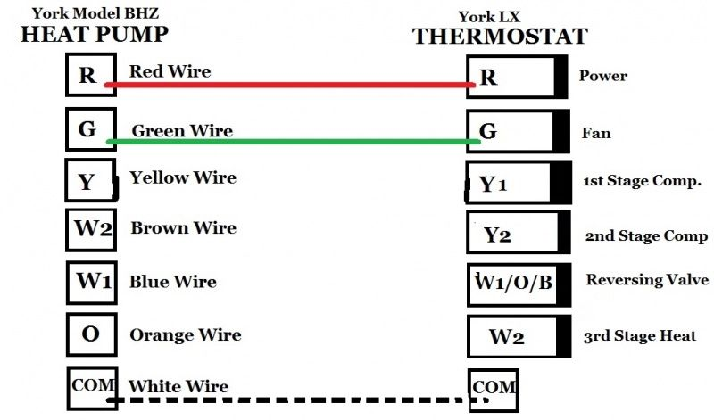 ac t stat wiring color for o
