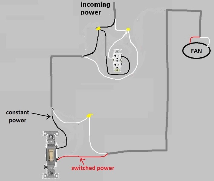 Combination Double Switch Wiring Diagram, Combination
