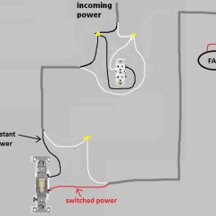 Switch Receptacle Combo Wiring Diagram For A Socket Bo Doityourself Porsche Cayenne Radio How To Wire Ceiling Fan An Existing Doityourselfcom New Light Electrical Diy