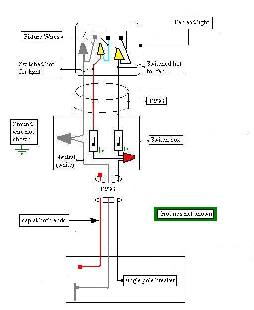 110 Electrical Outlet Wiring Diagram / Pin By Nw On Rv In