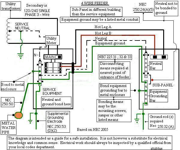 diy solar panel system wiring diagram portable generator transfer switch shop need advice - electrical chatroom home improvement forum