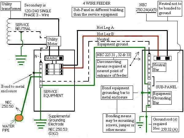 diagram 200 amp sub panel wiring diagram full version hd