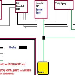 Wiring Diagram For Bathroom Fan And Light 2004 Honda Odyssey Ignition - Electrical Diy Chatroom Home Improvement Forum