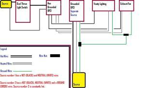 Bathroom Wiring  Electrical  DIY Chatroom Home