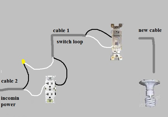 wiring a receptacle from a light fixture