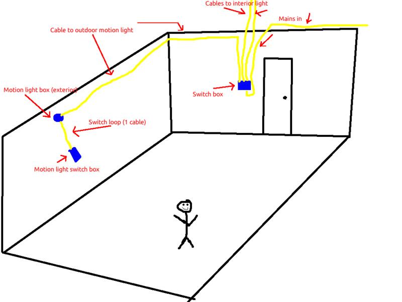 wiring garage lighting wiring diagram can light wiring diagram wiring diagram garage lights #9