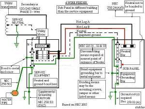 Electrical Question  New Detached Workshop, 100Amp Subpanel