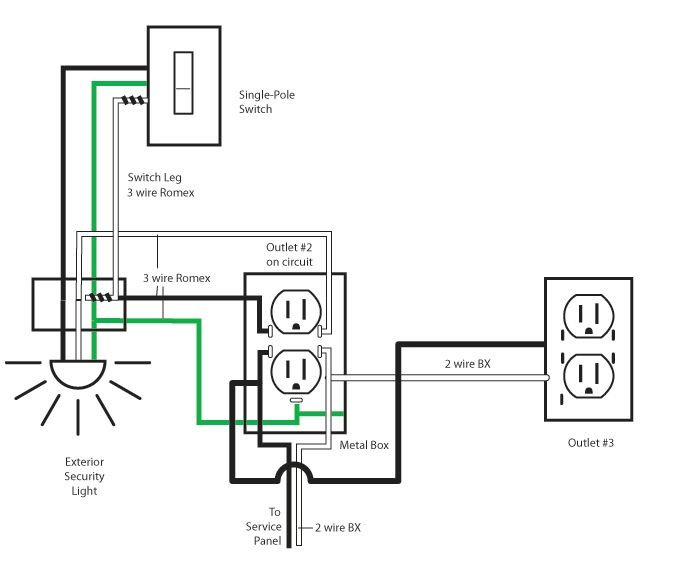 old wiring diagram outlet