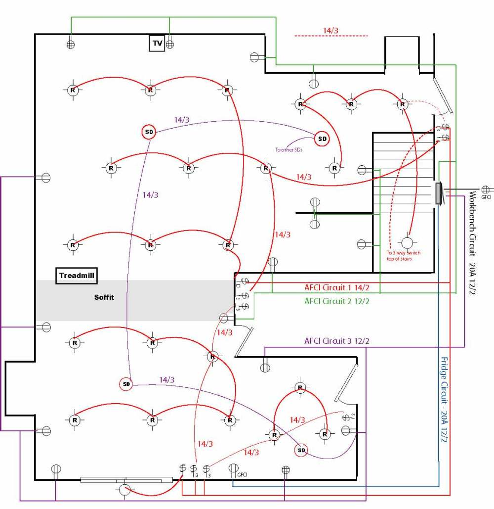 medium resolution of home wiring plans wiring diagram centre home electrical wiring guide