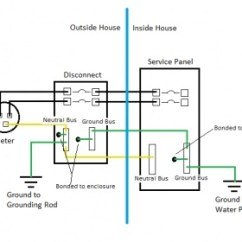 Boat Battery Disconnect Switch Wiring Diagram Porsche Cayenne Radio Service - Electrical Diy Chatroom Home Improvement Forum