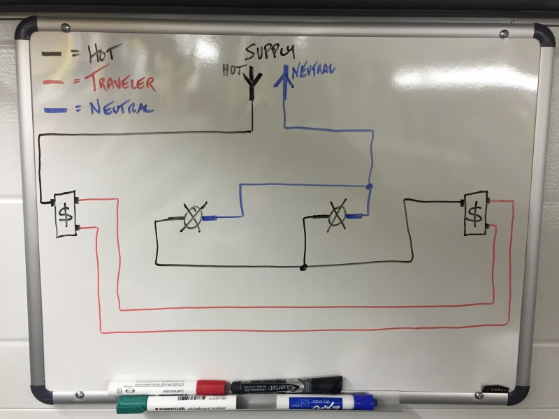 Light Switch Wiring Diagrams As Well Wiring Multiple Lights One Switch
