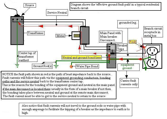 three phase motor wiring diagrams pioneer super tuner iii diagram nuetral from feeder cable to main panel question? - electrical diy chatroom home improvement forum