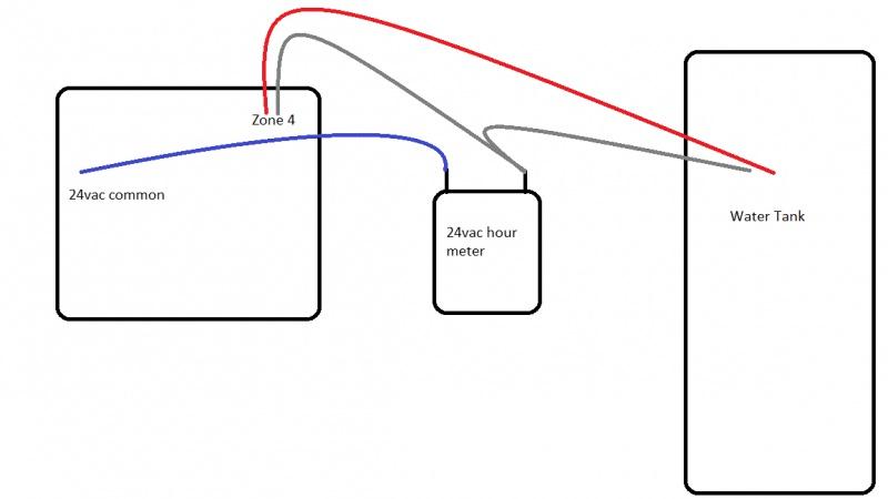 boat hour meter wiring diagram
