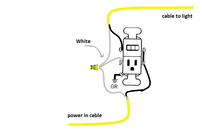 Replace Light Switch W/Combo Switch-GFCI Outlet
