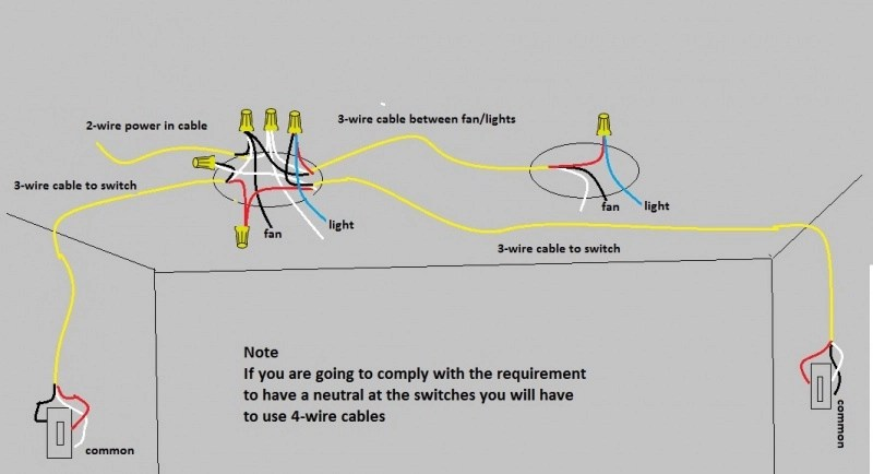 3 way switch 2 lights wiring diagram of respiratory syste ceiling fan switches wire at fans with electrical diywiring