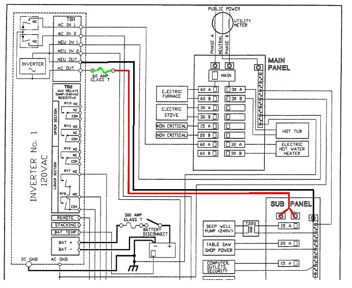 Electrical-using A 2 Pole Breaker For 120v Circuit
