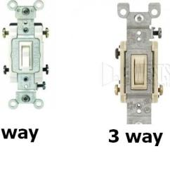 3 Way Electric 2004 Nissan 350z Bose Wiring Diagram Replacing A 3way Electrical Switch Diy Chatroom Home 4way Jpg