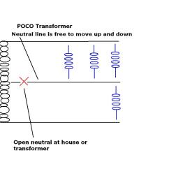 0v Between Hot And Neutral Glock 17 Parts Diagram New Topic Open Neutrals Electrical Diy Chatroom Home