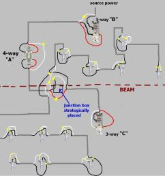 4 way switch setup with multiple runs of lights electrical diy single light switch wiring diagram 4 way switch wiring diagram with 2 lights [ 912 x 933 Pixel ]