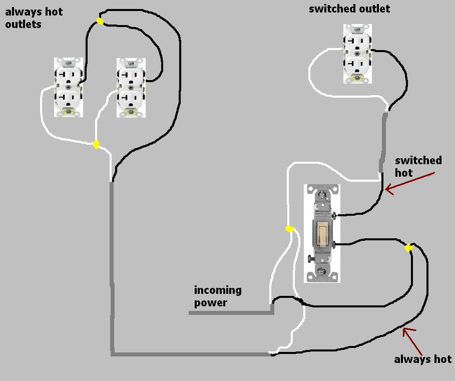 wiring a switch controlled outlet