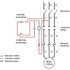 3 Phase Start Stop Switch Wiring Diagram 1995 Honda Civic Ex Basic For Motor Control Circuit All Data Ch Schema Dc Speed