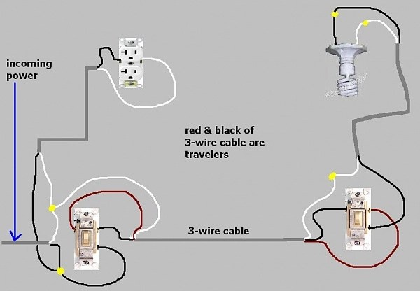 Single Pole Switch Wiring Diagram Power At The Light