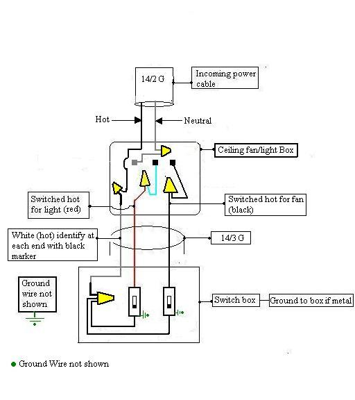 hunter fan motor wiring diagram wiring diagram wire a ceiling fan hunter fan wiring diagram