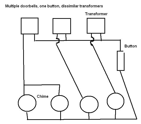 Wiring Multiple Doorbell Chimes Radio Wiring Diagram
