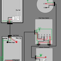 Pool Sub Panel Wiring Diagram Fender American Professional Jazzmaster Question - Electrical Diy Chatroom Home Improvement Forum