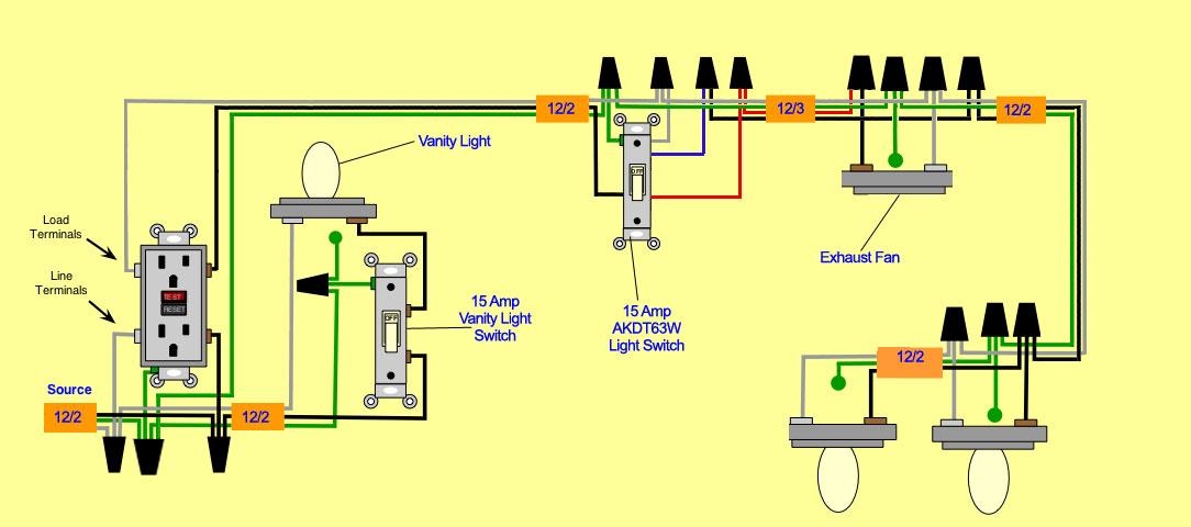 110 Receptacle Wiring Diagram Proper Wiring Diagram Electrical Diy Chatroom Home