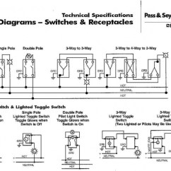 Electrical Light Wiring Diagram Where Is Your Appendix For Three Way Switches With Pilot Pass Seymour 3
