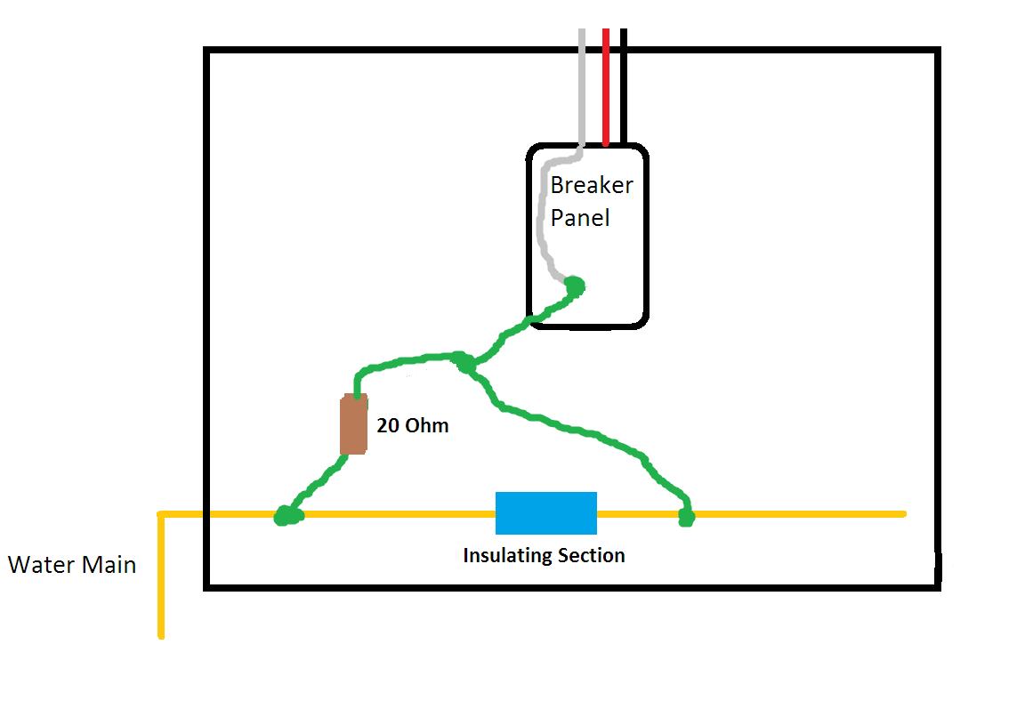 Plumbing Current And Grounding Question
