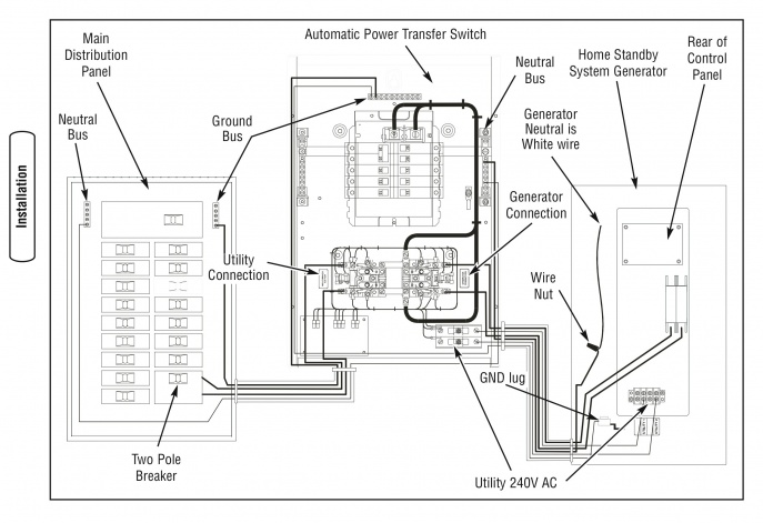 Generac Whole House Transfer Switch Wiring Diagram : 50