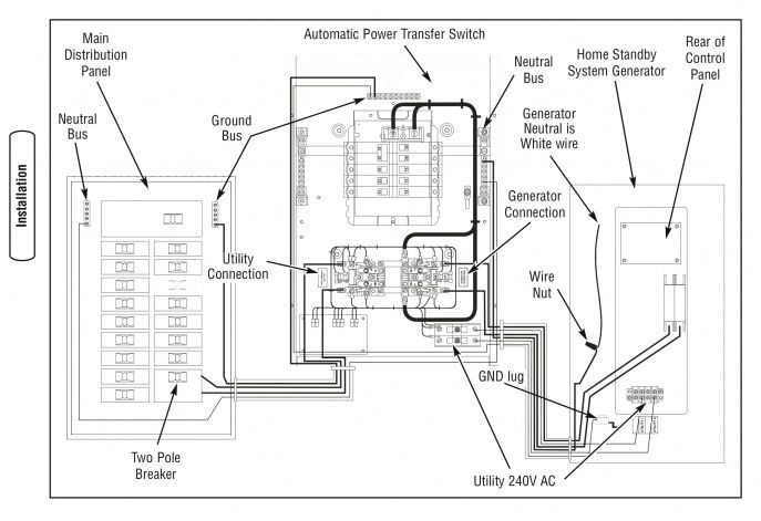 generac transfer switch wiring pdf