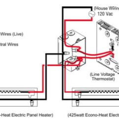 Underfloor Heating Thermostat Wiring Diagram 2001 Jeep Wrangler Ignition Electric Heat Great Installation Of Heater Todays Rh 19 8 4 1813weddingbarn Com Cadet Baseboard