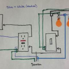 Gfci Outlet Wiring Diagrams Baseboard Heater Diagram 240v A Light Off An Great Installation Of Gfi Seperate Switch Won T Turn Rh Diychatroom Com Can You Wire Outlets In Series