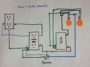 GFI Outlet  Seperate Light Switch  Light Won't Turn Off!?  Electrical  DIY Chatroom Home