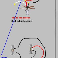 Ceiling Fan Wiring Diagrams Afc Neo Diagram 2 White 1 Black Electrical Diy Chatroom 1111 20existing45 Jpg