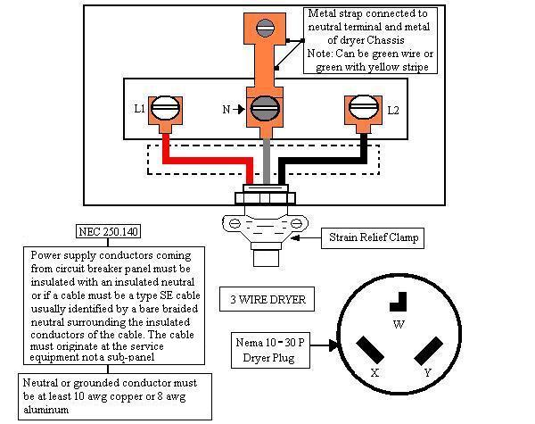 3 Wire Range Plug Wiring Diagram | mwb-online.co  Pin Wiring Diagram on